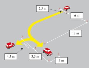 figura2_IlParcheggio