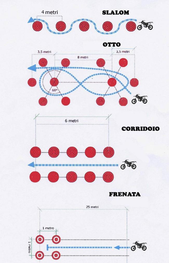 percorso-ciclomotori